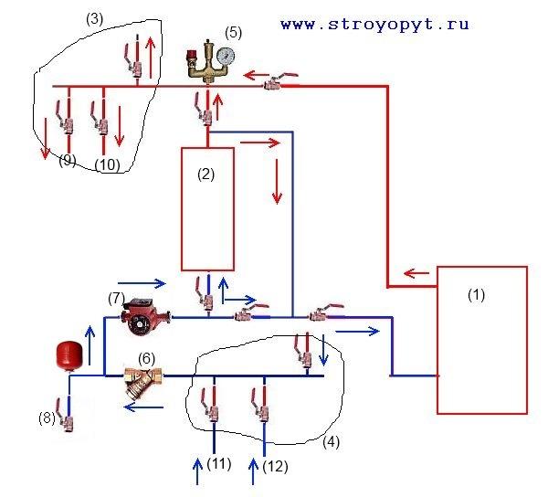 1 - основной газовый котел