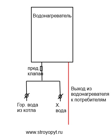 схема подключения водонагревателя ...