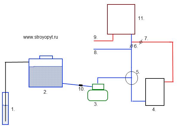 Схема работы насосной станции с накопительным баком